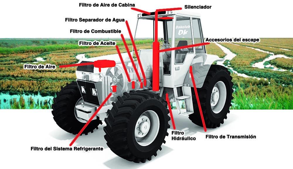 filtros tractor